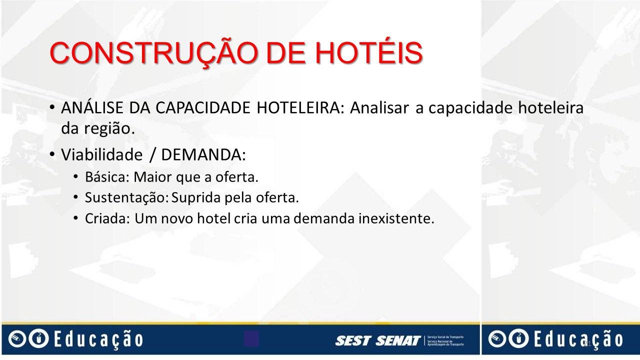 ANÁLISE DA CAPACIDADE HOTELEIRA: Analisar a capacidade hoteleira da região. Viabilidade / DEMANDA: Básica: Maior que a oferta. Sustentação: Suprida pe