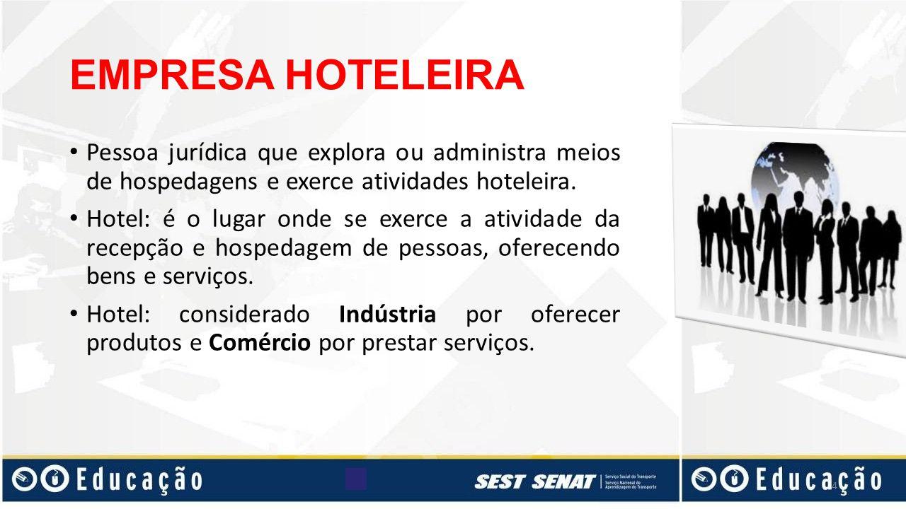 EMPRESA HOTELEIRA Pessoa jurídica que explora ou administra meios de hospedagens e exerce atividades hoteleira. Hotel: é o lugar onde se exerce a ativ