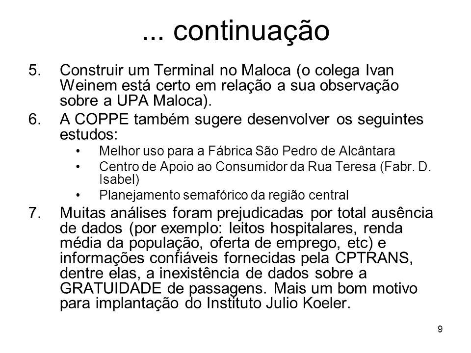 9... continuação 5.Construir um Terminal no Maloca (o colega Ivan Weinem está certo em relação a sua observação sobre a UPA Maloca). 6.A COPPE também