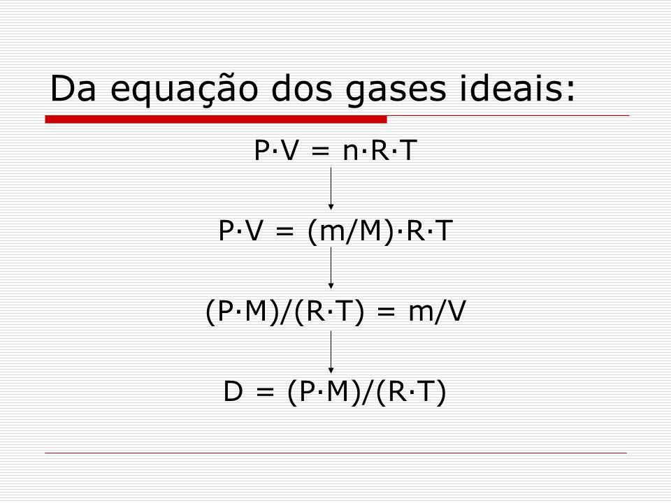 Da equação dos gases ideais: PV = nRT PV = (m/M)RT (PM)/(RT) = m/V D = (PM)/(RT)