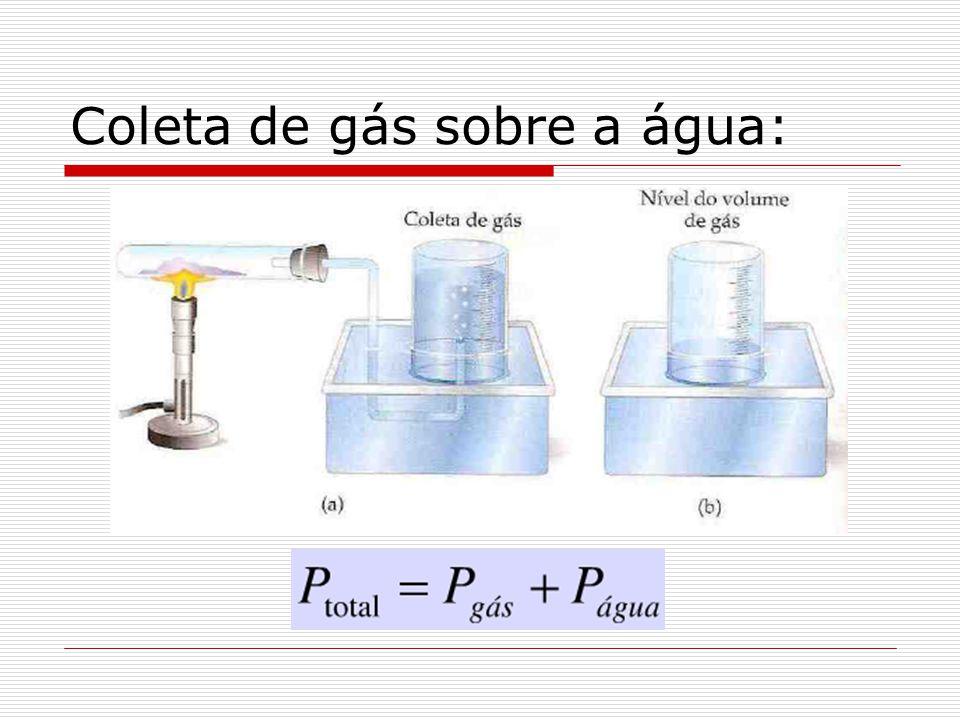 Coleta de gás sobre a água: