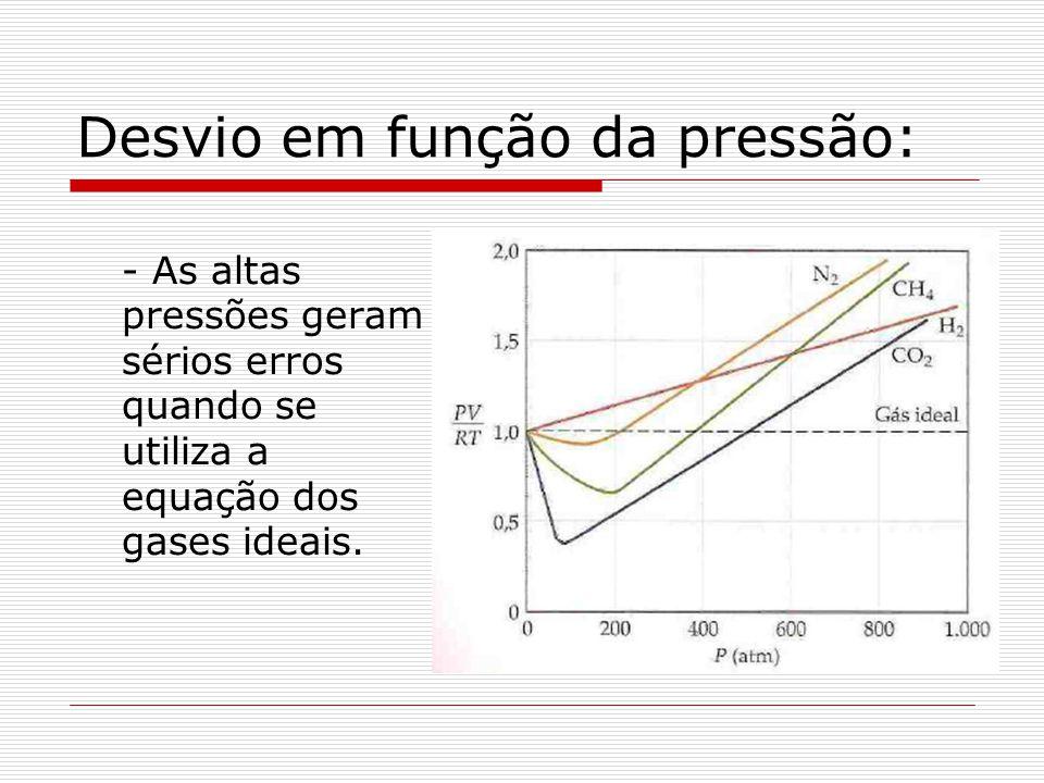 Desvio em função da pressão: - As altas pressões geram sérios erros quando se utiliza a equação dos gases ideais.