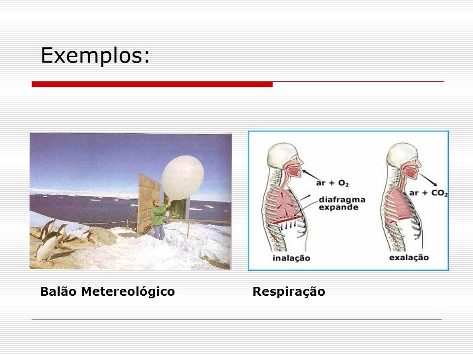Balão Metereológico Exemplos: Respiração
