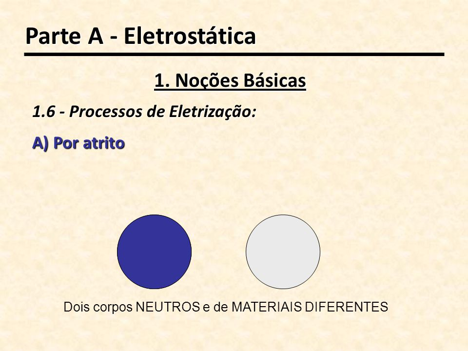 Dois corpos NEUTROS e de MATERIAIS DIFERENTES A) Por atrito Parte A - Eletrostática 1. Noções Básicas 1.6 - Processos de Eletrização:
