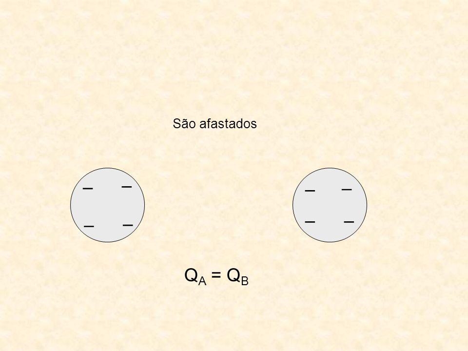 São afastados – – – – – – – – Q A = Q B