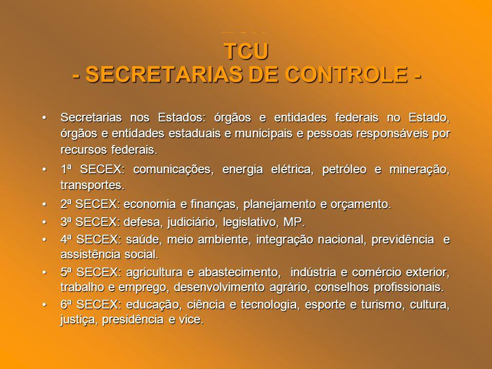TCU - DISTRIBUIÇÃO DE CLIENTELA - TCU - SECRETARIAS DE CONTROLE - Secretarias nos Estados: órgãos e entidades federais no Estado, órgãos e entidades e