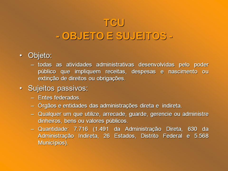 TCU - OBJETO E SUJEITOS - Objeto:Objeto: –todas as atividades administrativas desenvolvidas pelo poder público que impliquem receitas, despesas e nasc