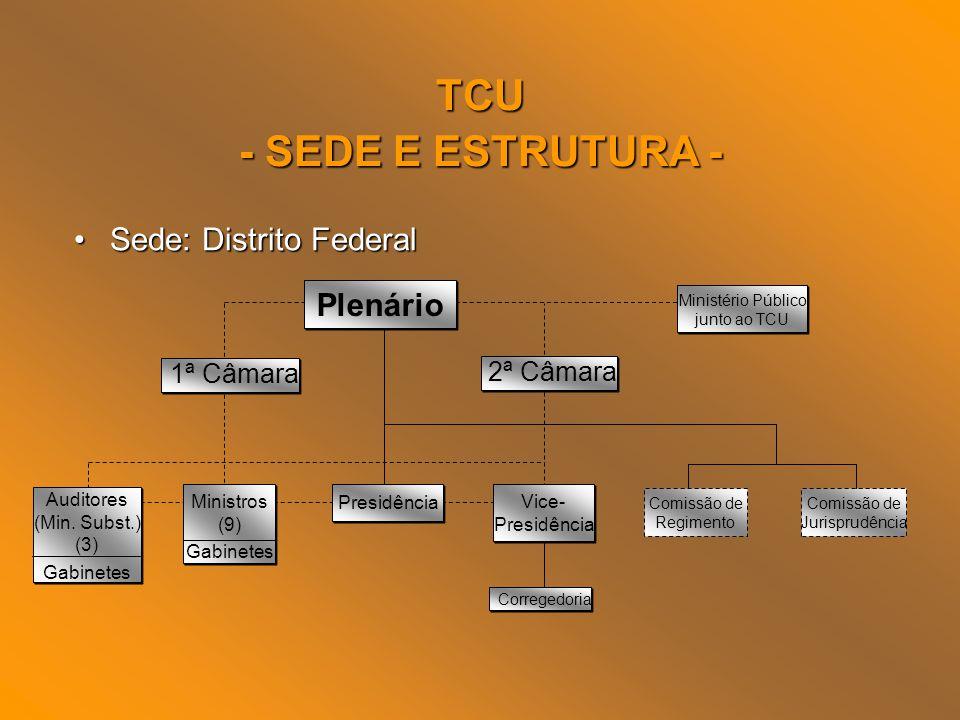 TCU - SEDE E ESTRUTURA - Sede: Distrito FederalSede: Distrito Federal Plenário 1ª Câmara 2ª Câmara Ministério Público junto ao TCU Presidência Vice- P