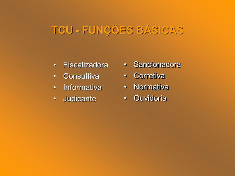 TCU - FUNÇÕES BÁSICAS FiscalizadoraFiscalizadora ConsultivaConsultiva InformativaInformativa JudicanteJudicante SancionadoraSancionadora CorretivaCorr