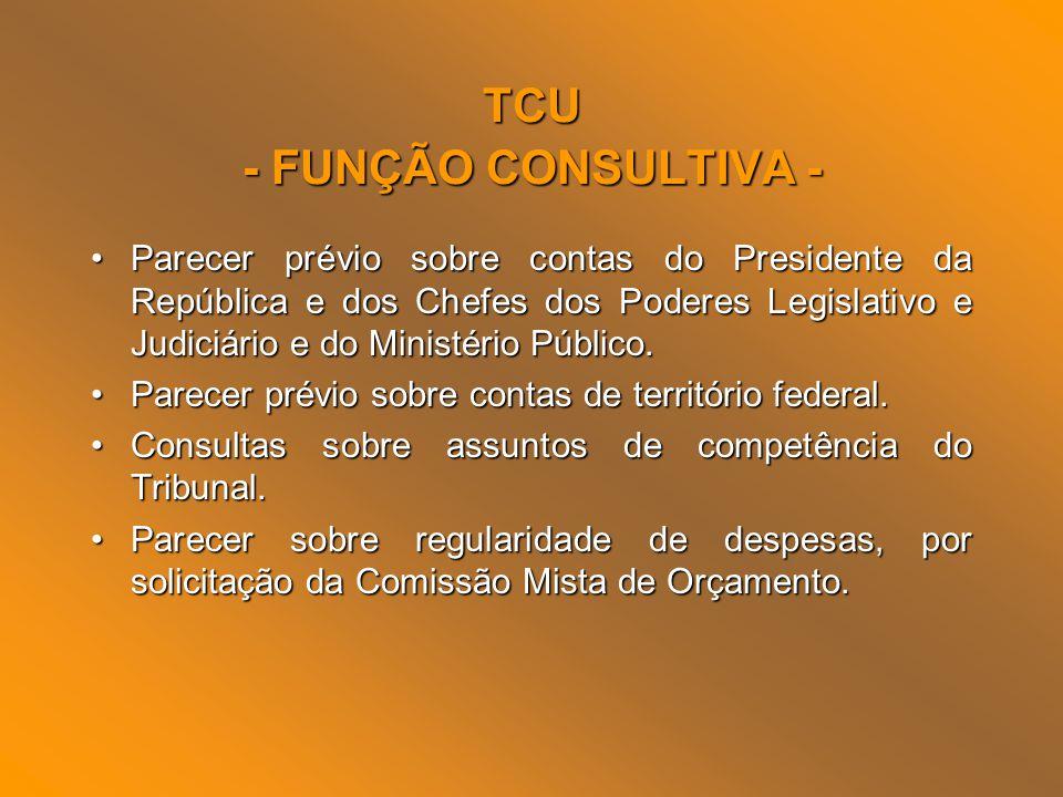 TCU - FUNÇÃO CONSULTIVA - Parecer prévio sobre contas do Presidente da República e dos Chefes dos Poderes Legislativo e Judiciário e do Ministério Púb