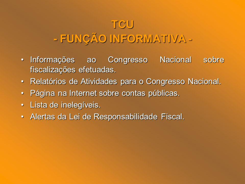 TCU - FUNÇÃO INFORMATIVA - Informações ao Congresso Nacional sobre fiscalizações efetuadas.Informações ao Congresso Nacional sobre fiscalizações efetu