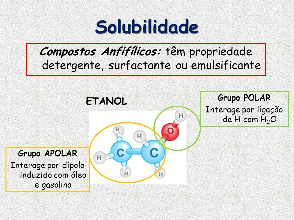 Solubilidade ETANOL Grupo POLAR Interage por ligação de H com H 2 O Grupo APOLAR Interage por dipolo induzido com óleo e gasolina Compostos Anfifílico
