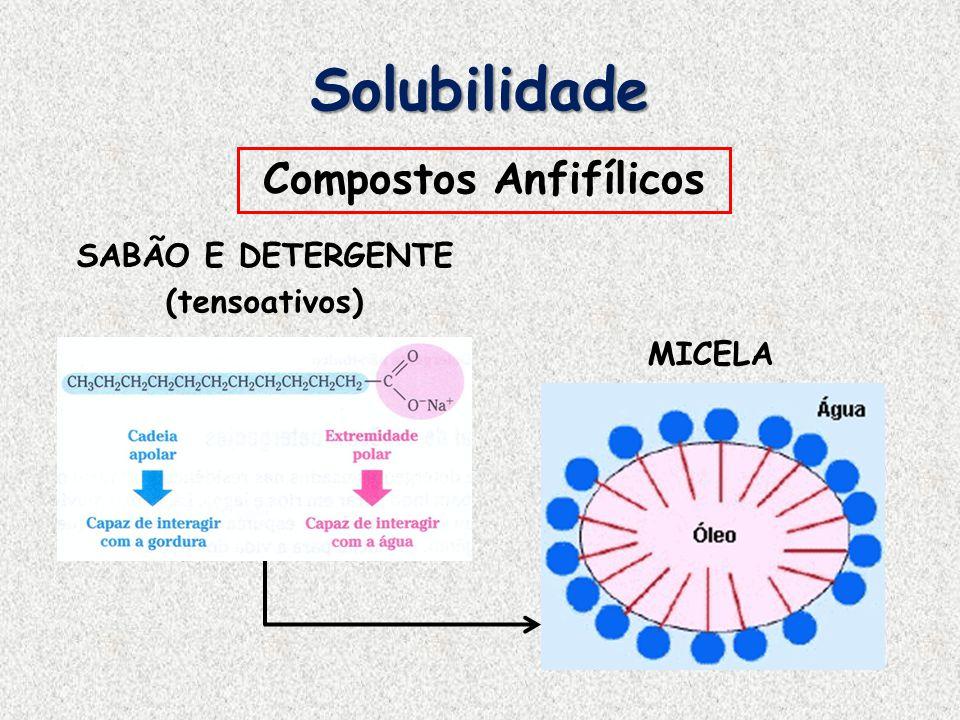 Solubilidade Compostos Anfifílicos SABÃO E DETERGENTE (tensoativos) MICELA