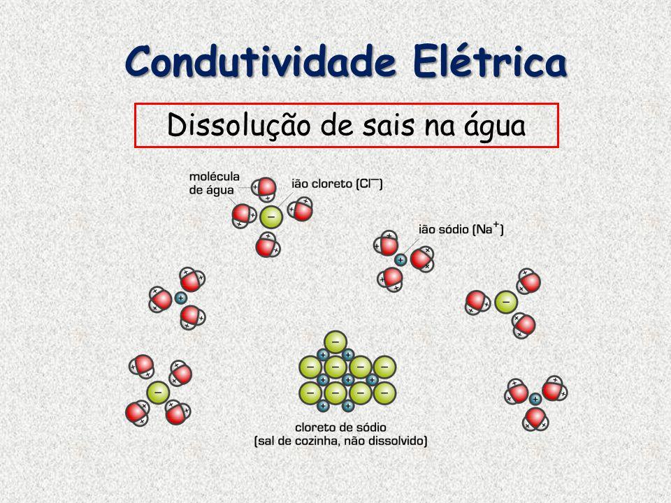 Condutividade Elétrica Dissolução de sais na água
