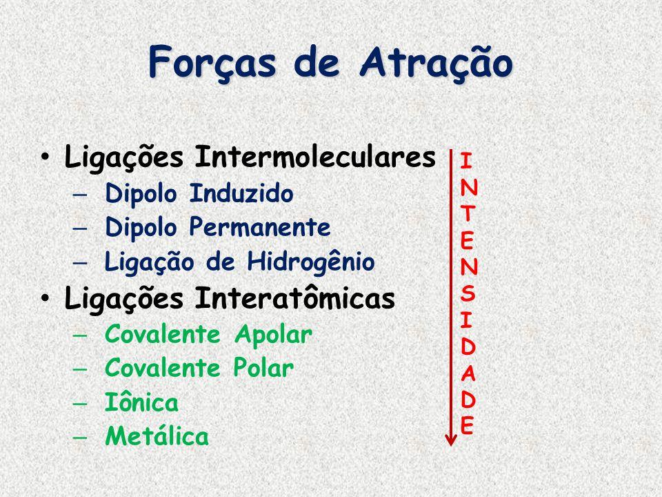 Forças de Atração Ligações Intermoleculares – Dipolo Induzido – Dipolo Permanente – Ligação de Hidrogênio Ligações Interatômicas – Covalente Apolar –