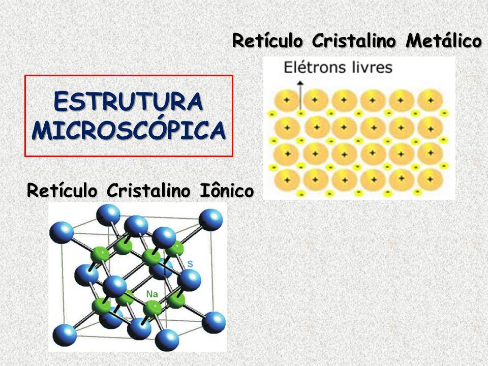 Retículo Cristalino Iônico Retículo Cristalino Metálico ESTRUTURAMICROSCÓPICA