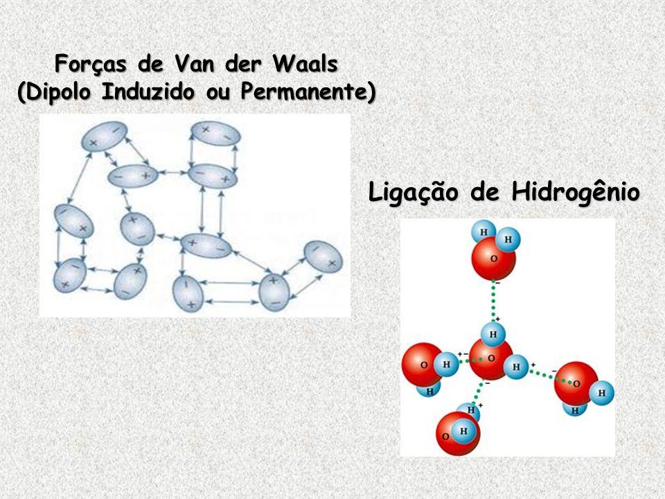 Tensão Superficial A maior intensidade das Ligações de Hidrogênio na superfície gera uma película