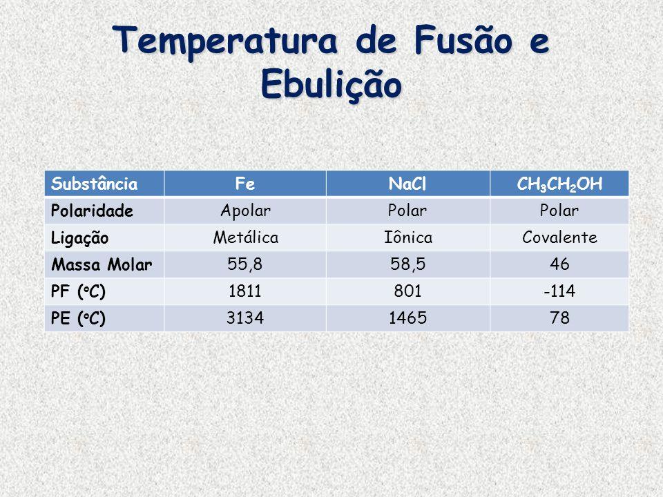 Temperatura de Fusão e Ebulição SubstânciaFeNaClCH 3 CH 2 OH PolaridadeApolarPolar LigaçãoMetálicaIônicaCovalente Massa Molar55,858,546 PF ( o C)18118