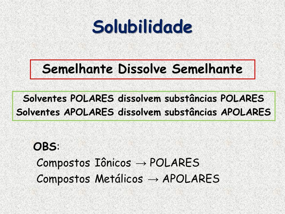 Solubilidade ETANOL Grupo POLAR Interage por ligação de H com H 2 O Grupo APOLAR Interage por dipolo induzido com óleo e gasolina Compostos Anfifílicos: têm propriedade detergente, surfactante ou emulsificante