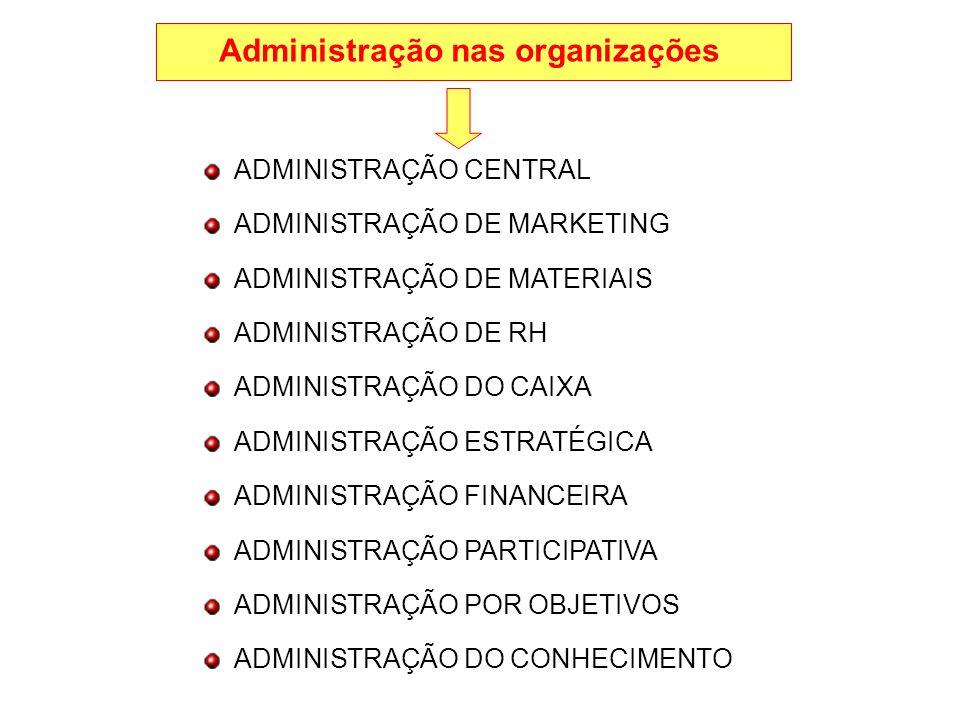 ADMINISTRAÇÃO CENTRAL ADMINISTRAÇÃO DE MARKETING ADMINISTRAÇÃO DE MATERIAIS ADMINISTRAÇÃO DE RH ADMINISTRAÇÃO DO CAIXA ADMINISTRAÇÃO ESTRATÉGICA ADMIN