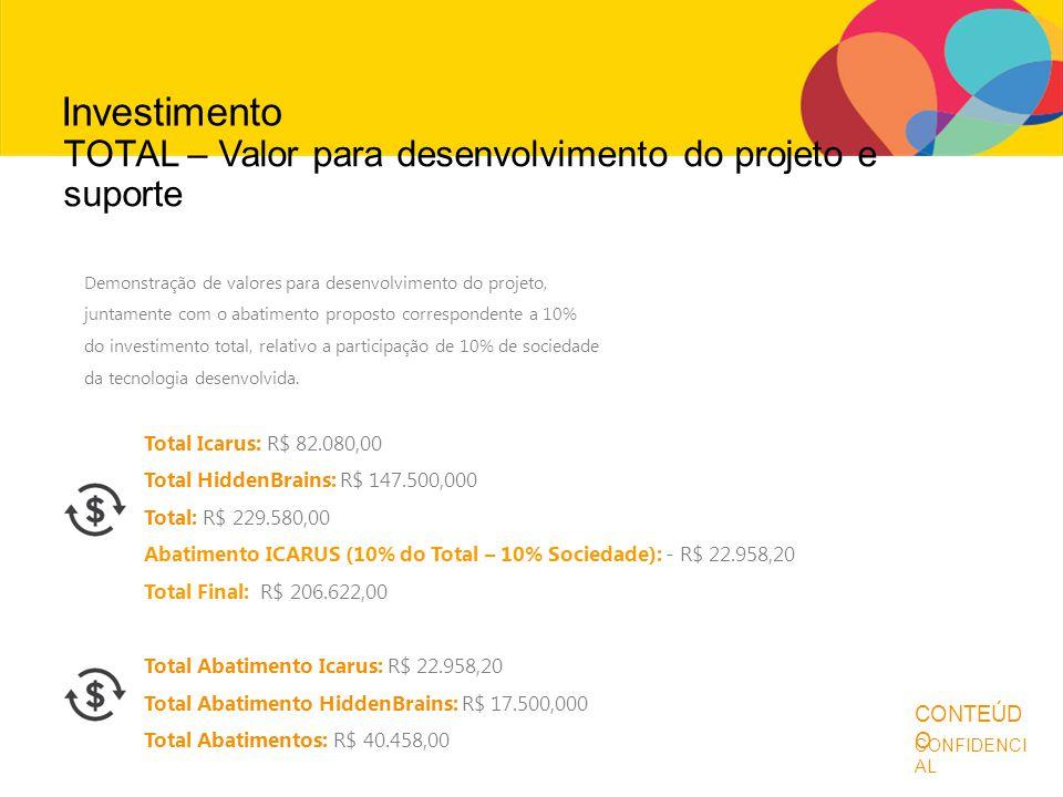 Antes de continuar... CONFIDENCI AL CONTEÚD O Investimento Demonstração de valores para desenvolvimento do projeto, juntamente com o abatimento propos