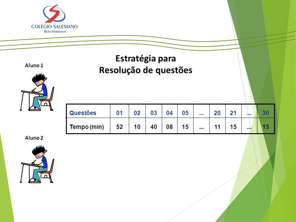 Aluno 1 Aluno 2 Estratégia para Resolução de questões Questões0102030405...2021...30 Tempo (min)5210400815...1115...13