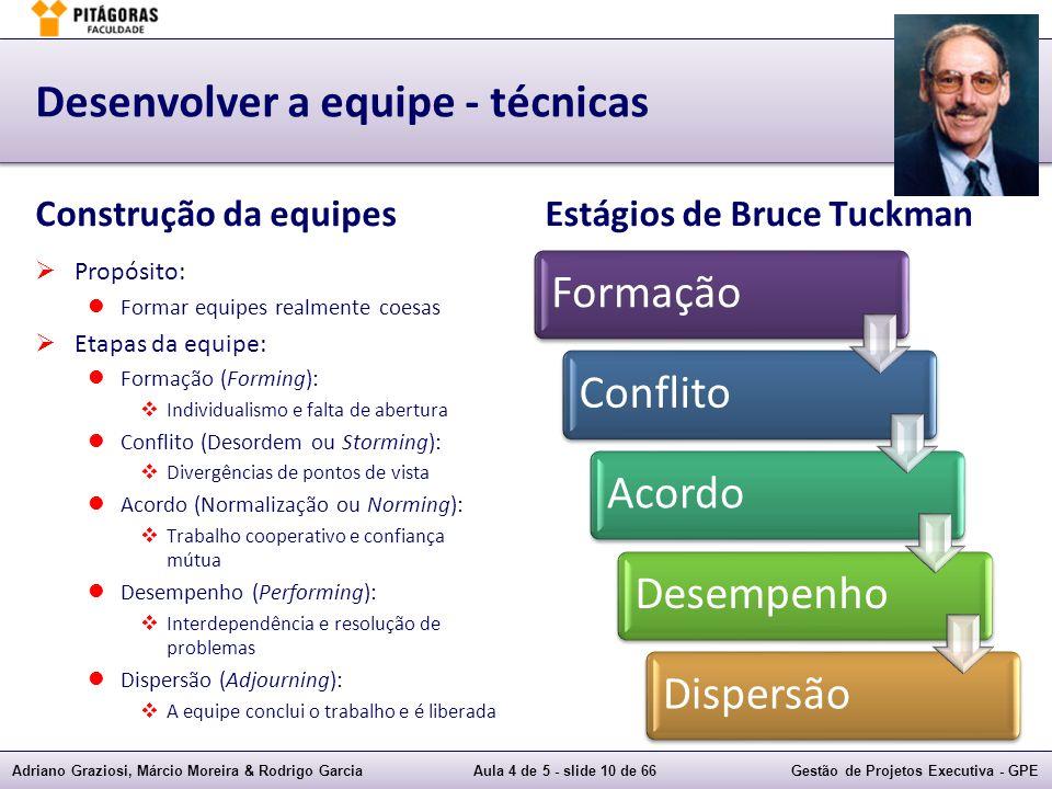 Adriano Graziosi, Márcio Moreira & Rodrigo GarciaAula 4 de 5 - slide 10 de 66Gestão de Projetos Executiva - GPE Desenvolver a equipe - técnicas Constr