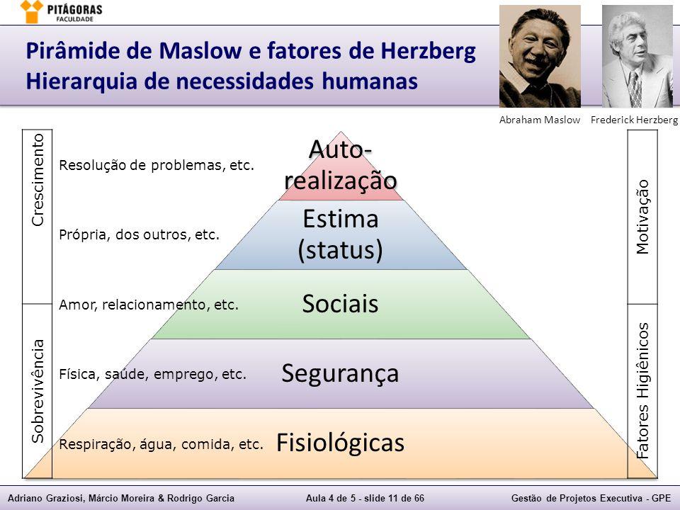 Adriano Graziosi, Márcio Moreira & Rodrigo GarciaAula 4 de 5 - slide 11 de 66Gestão de Projetos Executiva - GPE Pirâmide de Maslow e fatores de Herzbe