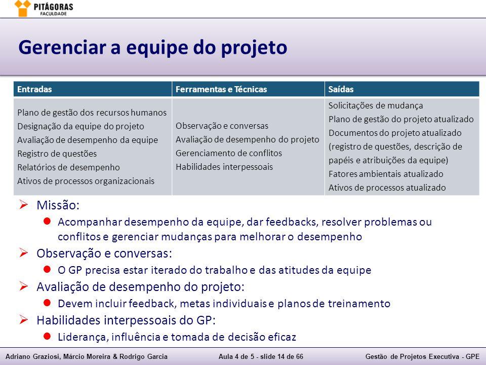 Adriano Graziosi, Márcio Moreira & Rodrigo GarciaAula 4 de 5 - slide 14 de 66Gestão de Projetos Executiva - GPE Gerenciar a equipe do projeto Missão: