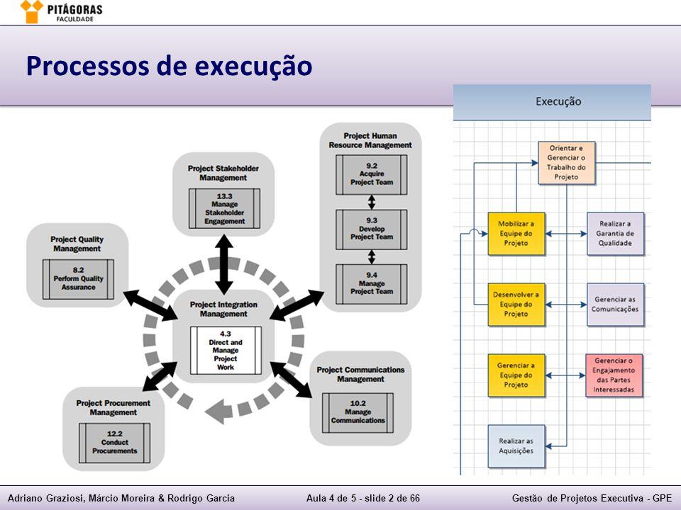 Adriano Graziosi, Márcio Moreira & Rodrigo GarciaAula 4 de 5 - slide 2 de 66Gestão de Projetos Executiva - GPE Processos de execução