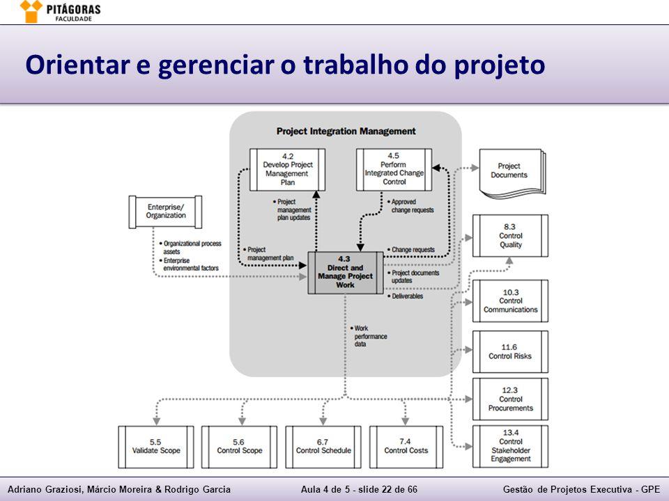 Adriano Graziosi, Márcio Moreira & Rodrigo GarciaAula 4 de 5 - slide 22 de 66Gestão de Projetos Executiva - GPE Orientar e gerenciar o trabalho do pro