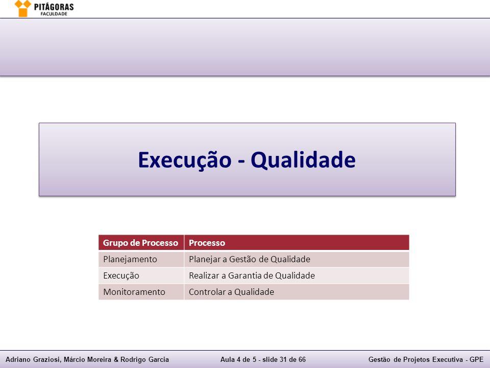 Adriano Graziosi, Márcio Moreira & Rodrigo GarciaAula 4 de 5 - slide 31 de 66Gestão de Projetos Executiva - GPE Execução - Qualidade Grupo de Processo