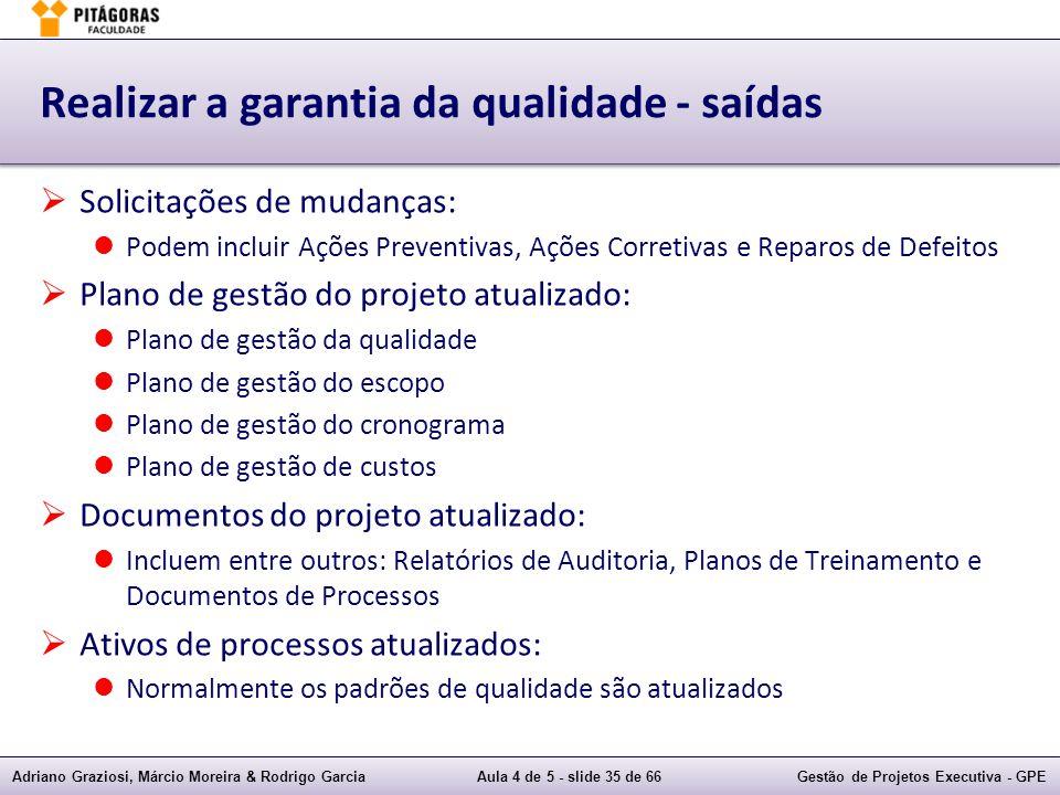 Adriano Graziosi, Márcio Moreira & Rodrigo GarciaAula 4 de 5 - slide 35 de 66Gestão de Projetos Executiva - GPE Realizar a garantia da qualidade - saídas Solicitações de mudanças: Podem incluir Ações Preventivas, Ações Corretivas e Reparos de Defeitos Plano de gestão do projeto atualizado: Plano de gestão da qualidade Plano de gestão do escopo Plano de gestão do cronograma Plano de gestão de custos Documentos do projeto atualizado: Incluem entre outros: Relatórios de Auditoria, Planos de Treinamento e Documentos de Processos Ativos de processos atualizados: Normalmente os padrões de qualidade são atualizados