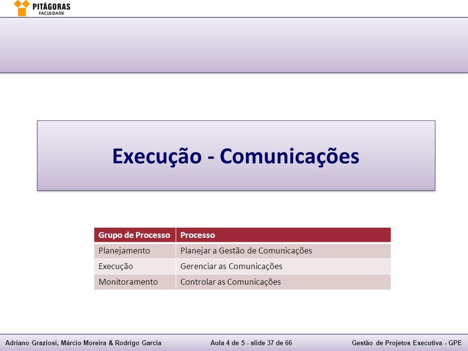 Adriano Graziosi, Márcio Moreira & Rodrigo GarciaAula 4 de 5 - slide 37 de 66Gestão de Projetos Executiva - GPE Execução - Comunicações Grupo de Proce