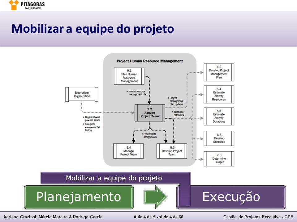 Adriano Graziosi, Márcio Moreira & Rodrigo GarciaAula 4 de 5 - slide 4 de 66Gestão de Projetos Executiva - GPE Mobilizar a equipe do projeto PlanejamentoExecução Mobilizar a equipe do projeto