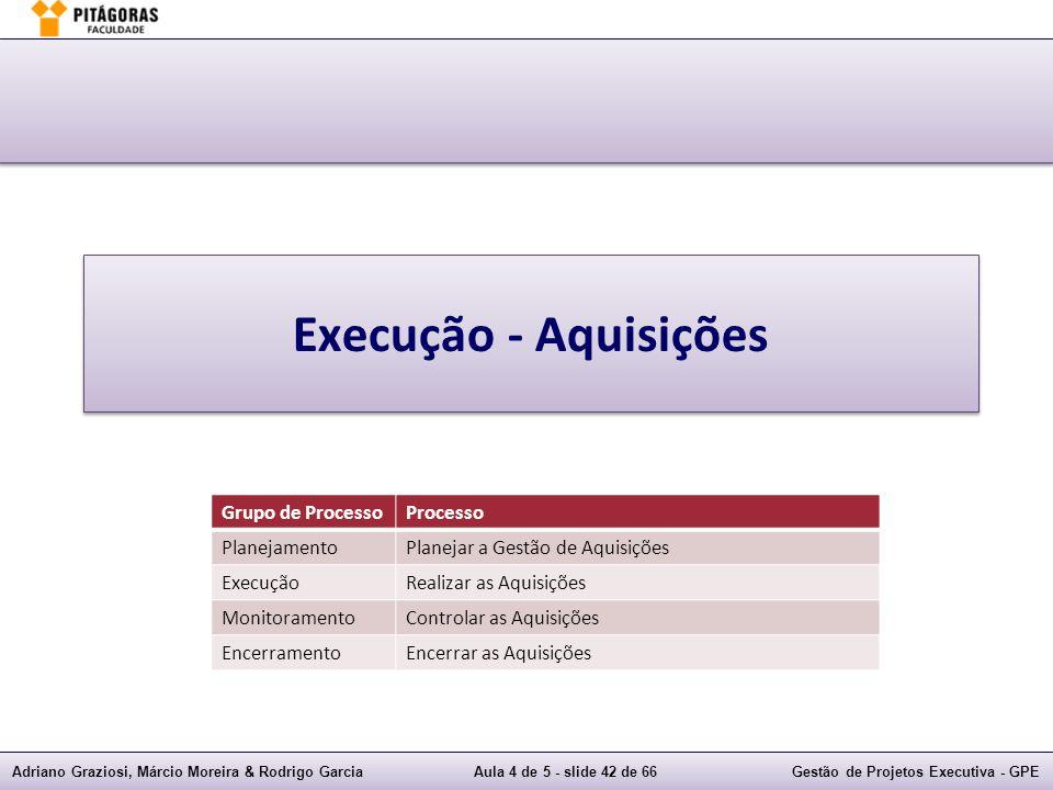 Adriano Graziosi, Márcio Moreira & Rodrigo GarciaAula 4 de 5 - slide 42 de 66Gestão de Projetos Executiva - GPE Execução - Aquisições Grupo de Process