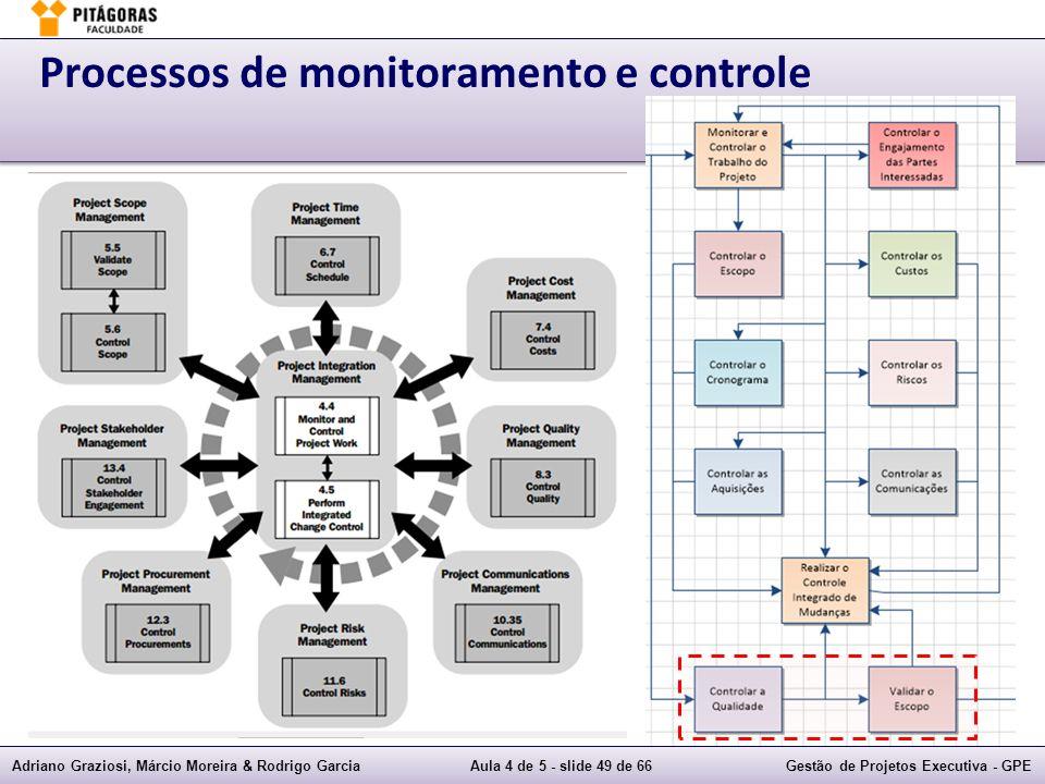 Adriano Graziosi, Márcio Moreira & Rodrigo GarciaAula 4 de 5 - slide 49 de 66Gestão de Projetos Executiva - GPE Processos de monitoramento e controle