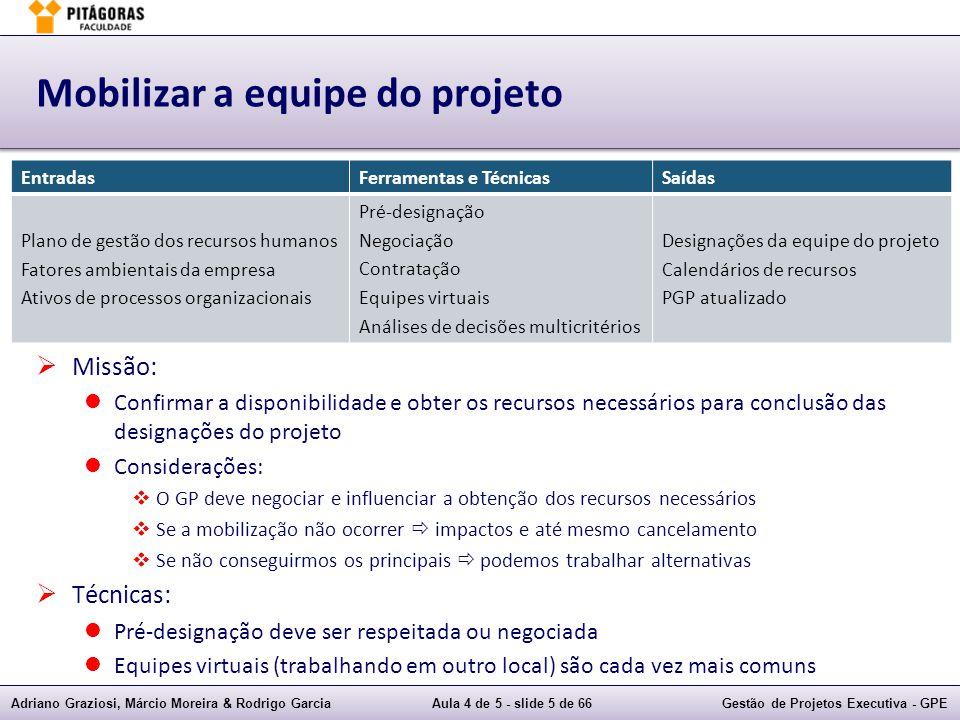 Adriano Graziosi, Márcio Moreira & Rodrigo GarciaAula 4 de 5 - slide 5 de 66Gestão de Projetos Executiva - GPE Mobilizar a equipe do projeto Missão: C