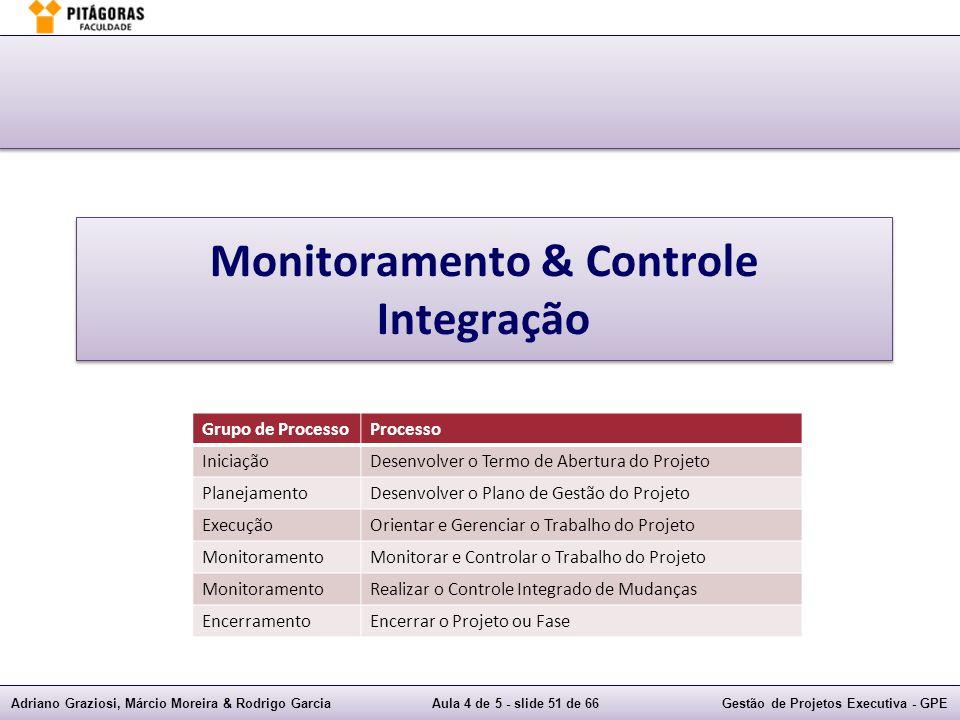 Adriano Graziosi, Márcio Moreira & Rodrigo GarciaAula 4 de 5 - slide 51 de 66Gestão de Projetos Executiva - GPE Monitoramento & Controle Integração Gr