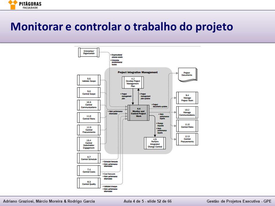 Adriano Graziosi, Márcio Moreira & Rodrigo GarciaAula 4 de 5 - slide 52 de 66Gestão de Projetos Executiva - GPE Monitorar e controlar o trabalho do pr