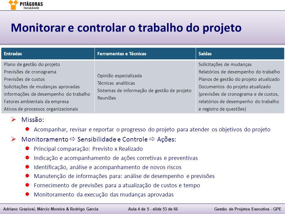 Adriano Graziosi, Márcio Moreira & Rodrigo GarciaAula 4 de 5 - slide 53 de 66Gestão de Projetos Executiva - GPE Monitorar e controlar o trabalho do pr