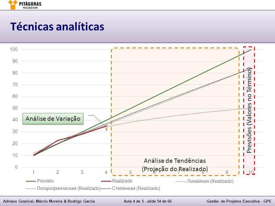 Adriano Graziosi, Márcio Moreira & Rodrigo GarciaAula 4 de 5 - slide 54 de 66Gestão de Projetos Executiva - GPE Técnicas analíticas Análise de Variação Análise de Tendências (Projeção do Realizado) Previsões (Valores no Término)