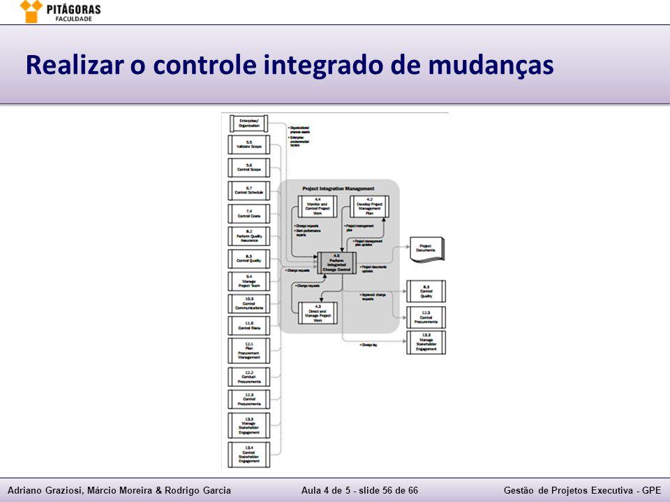 Adriano Graziosi, Márcio Moreira & Rodrigo GarciaAula 4 de 5 - slide 56 de 66Gestão de Projetos Executiva - GPE Realizar o controle integrado de mudan