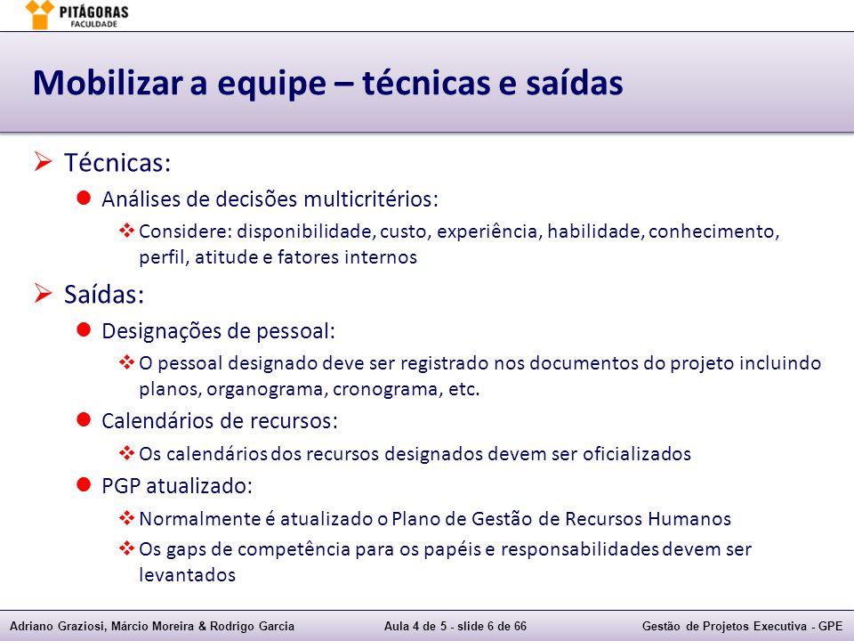 Adriano Graziosi, Márcio Moreira & Rodrigo GarciaAula 4 de 5 - slide 6 de 66Gestão de Projetos Executiva - GPE Mobilizar a equipe – técnicas e saídas