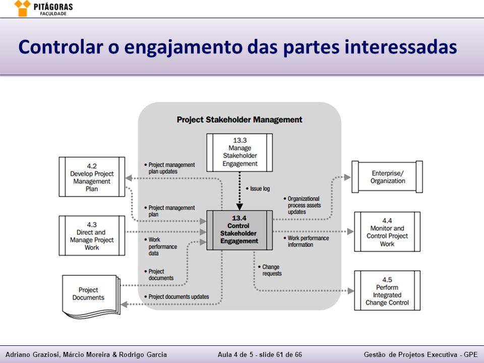 Adriano Graziosi, Márcio Moreira & Rodrigo GarciaAula 4 de 5 - slide 61 de 66Gestão de Projetos Executiva - GPE Controlar o engajamento das partes interessadas