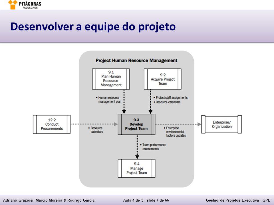 Adriano Graziosi, Márcio Moreira & Rodrigo GarciaAula 4 de 5 - slide 38 de 66Gestão de Projetos Executiva - GPE Gerenciar as comunicações