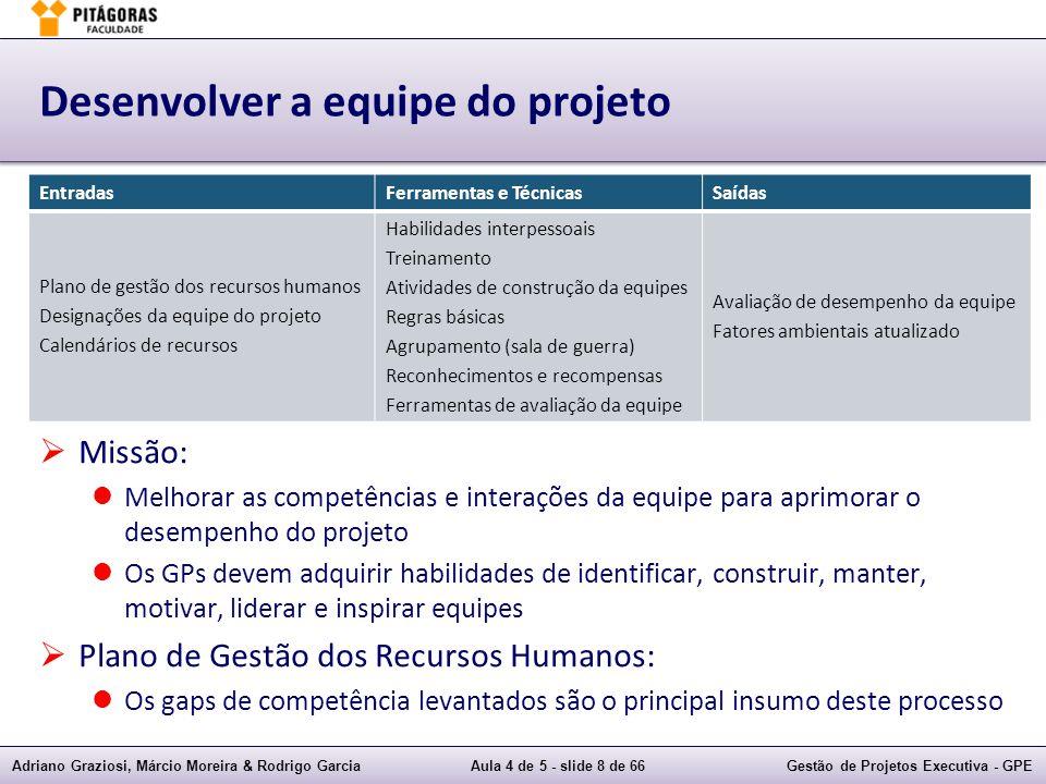 Adriano Graziosi, Márcio Moreira & Rodrigo GarciaAula 4 de 5 - slide 8 de 66Gestão de Projetos Executiva - GPE Desenvolver a equipe do projeto Missão: