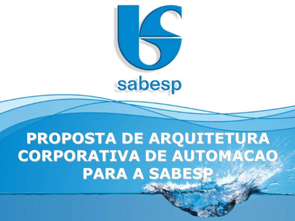 CONTEXTO DA AUTOMAÇÃO NA SABESP Implantação de projetos/sistemas para operação local.
