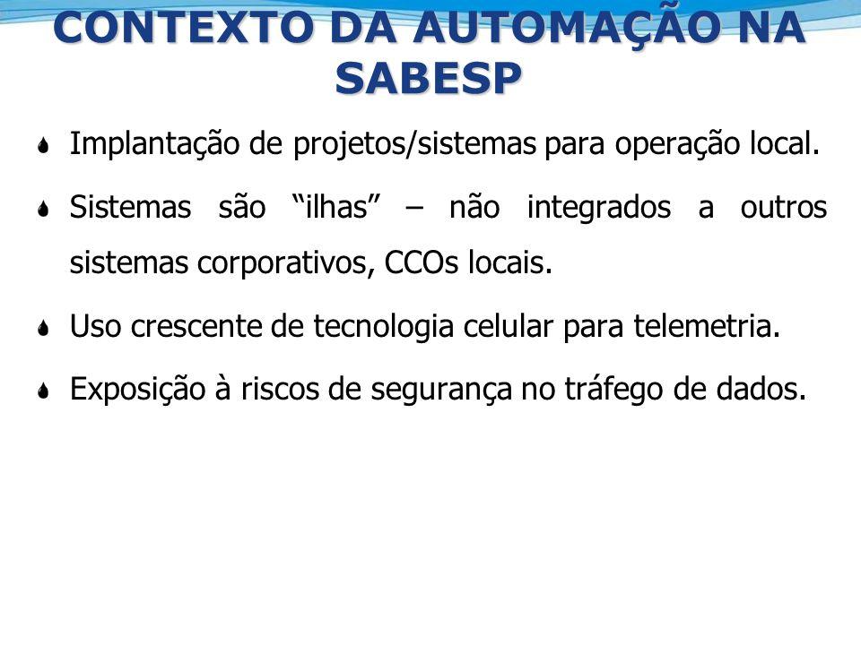 CONTEXTO DA AUTOMAÇÃO NA SABESP Implantação de projetos/sistemas para operação local. Sistemas são ilhas – não integrados a outros sistemas corporativ