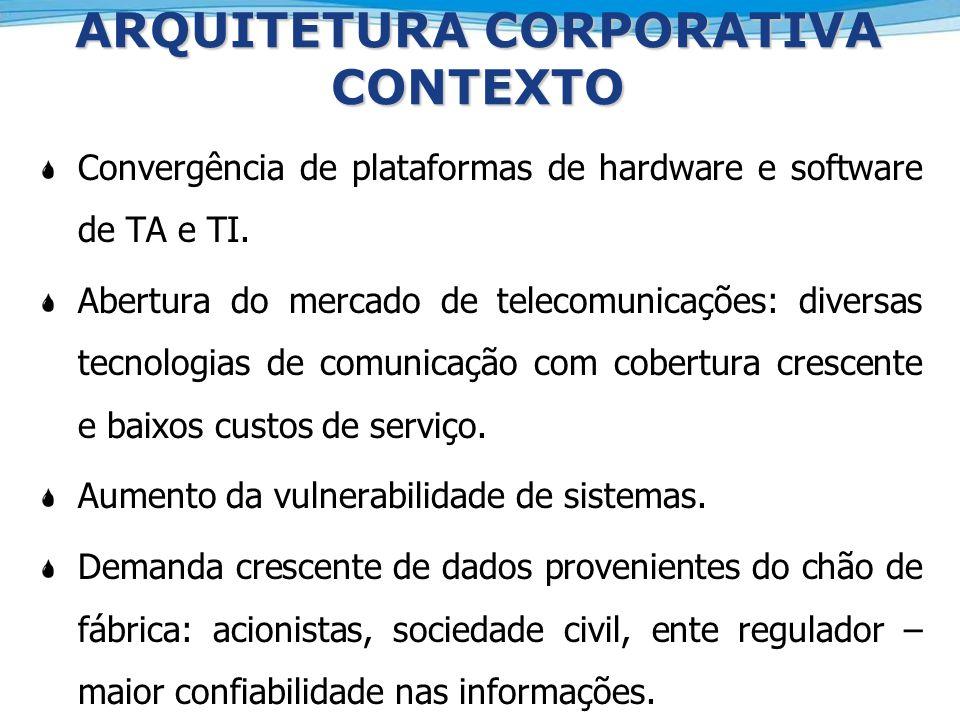 ARQUITETURA CORPORATIVA CONTEXTO Convergência de plataformas de hardware e software de TA e TI. Abertura do mercado de telecomunicações: diversas tecn